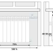 Высота радиатора от пола