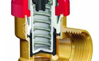 Применение предохранительных клапанов в системах отопления