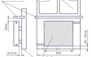 Расстояние от подоконника до радиатора отопления