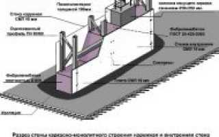 Устройство монолитных стен из опилкобетона