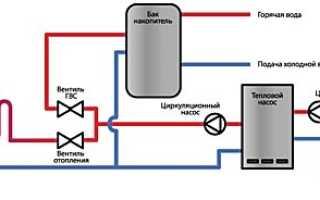 Куда поставить дополнительный насос в системе отопления?