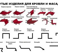 Покраска медных труб в Москве и Санкт-Петербурге
