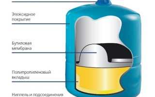 Как подключить гидроаккумулятор к погружному насосу: схема по шагам
