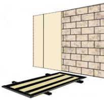 Как приклеить гипсокартон к стене