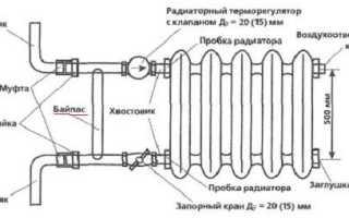 Как подключиться к старому радиатору отопления?