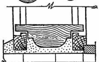 Устройство деревянного подоконника