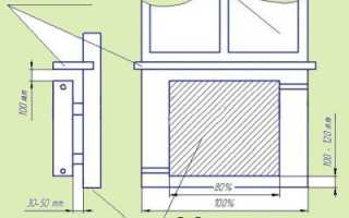 Как открутить заглушку на радиаторе отопления?