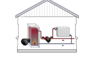 Можно ли отключать насос системы отопления?