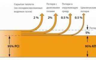 Как увеличить КПД батареи отопления?