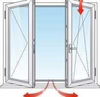 Что такое штульп в пластиковых окнах?