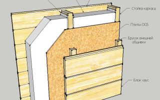 Как крепить пенополистирол к деревянной стене?