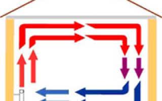 Нет циркуляции, поломка отопления – почему