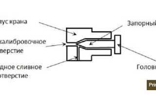 Автоматический воздухоотводчик, — как работает, почему течет