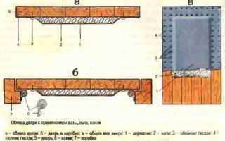 Как утеплить входную деревянную дверь — Remontami.ru