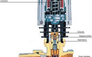 Установка терморегулятора на батарею отопления