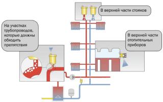 Как правильно выпустить воздух из системы отопления?