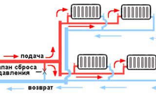 Почему котел не продавливает систему отопления?