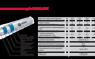 Что лучше использовать для монтажа: металлопластиковые или полипропиленовые трубы?