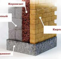Керамзит в качестве утеплителя стен
