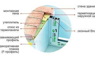 Сэндвич-панели для откосов: пошаговая инструкция по установке