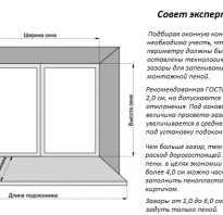 Установка подоконника своими руками: фото ивидеоинструкции