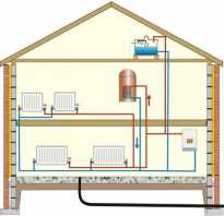 Какой теплоноситель лучше использовать в системе отопления
