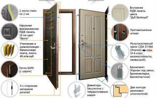 Как зацементировать порог входной двери?