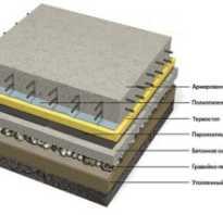 Цементная стяжка по утеплителю. > %