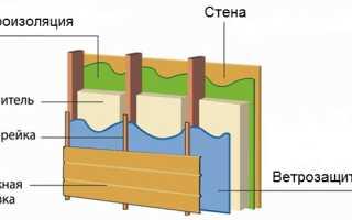 Можно ли утеплять баню пенопластом изнутри?