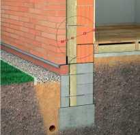 Керамические блоки с утеплителем внутри