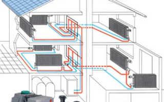 Как выбрать циркуляционный насос для системы отопления дома