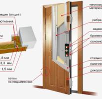 Какое наполнение лучше для входной двери?