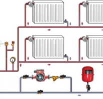 Как нагнать давление в системе отопления?