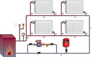 Как подкачать давление в системе отопления?