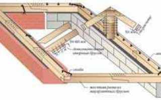 Особенности крепления мауэрлата к кирпичным стенам