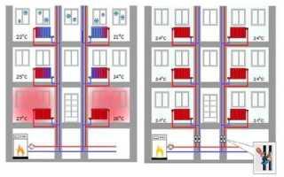 Какое давление в системе отопления многоэтажного дома должно быть
