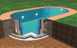 Заглубление каркасного бассейна на даче, заглубить