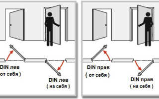 Как правильно открывать межкомнатные двери?