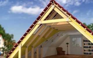 Утепление крыши мансарды: материалы и устройство утепленной конструкции