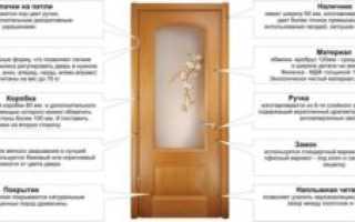 Замена стекла в межкомнатной двери: пошаговая инструкция