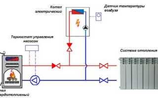 Как правильно врезать электрокотел в систему отопления?