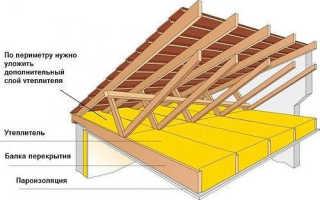 Утепление перекрытия холодного чердака — Кровля и крыша